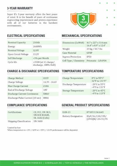 Nomia12V210Ah_Page_2 Datenblatt