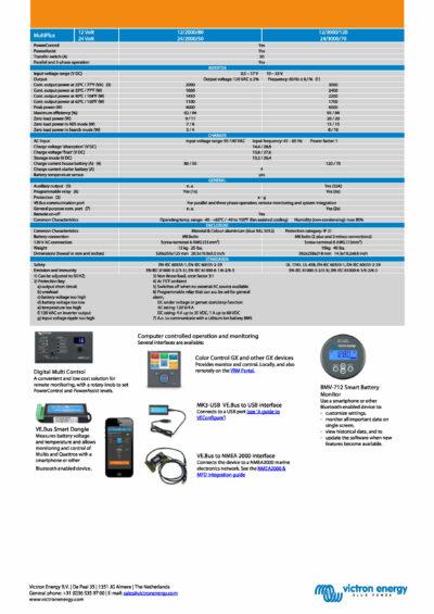 Victron MultiPlus Compact Wechselrichter 12-2000-80-30_Page_2 Datenblatt