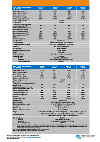 Victron Orion-Tr Smart_Page_2 Datenblatt